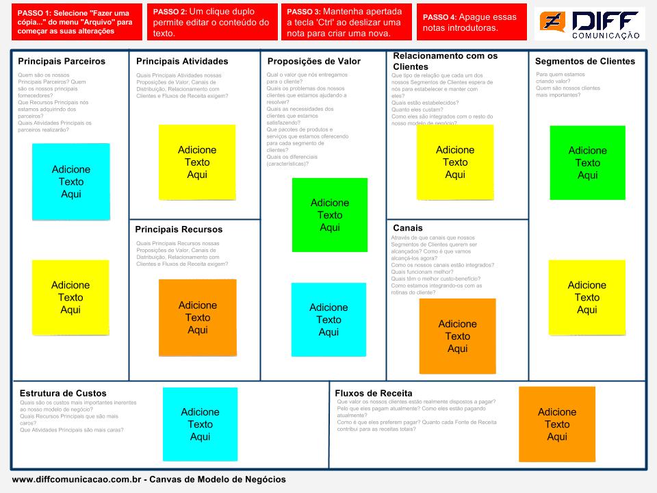 business-model-canvas-diff-comunicacao